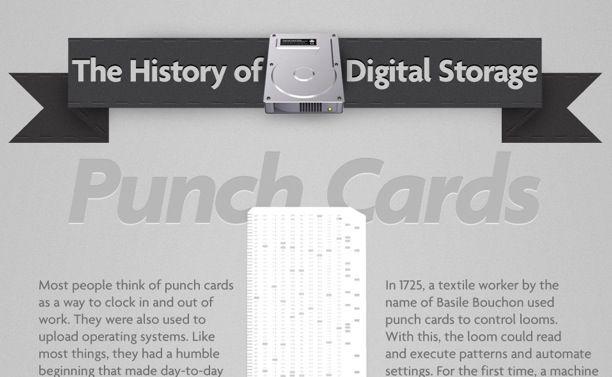 La historia del almacenamiento digital: de las tarjetas perforadas a la nube (INFOGRAFÍA)