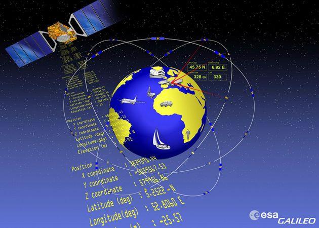 Galileo, el sistema GPS europeo, comenzará su andadura hoy