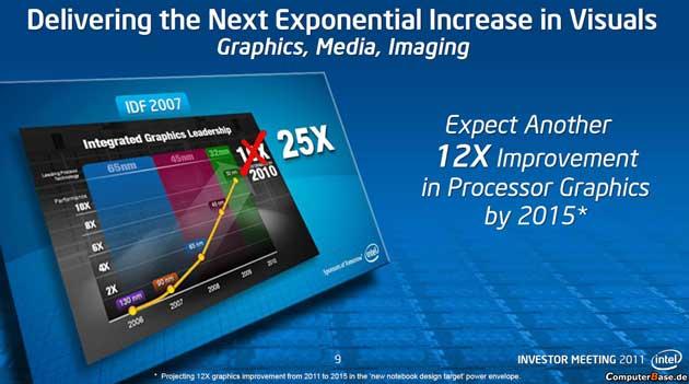 Los procesadores Intel Haswell tendrán múltiples GPUs 29