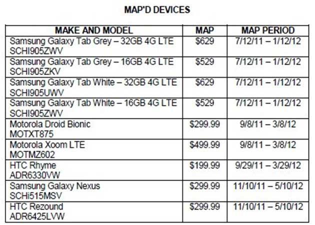 Samsung Galaxy Nexus, precio y disponibilidad 30