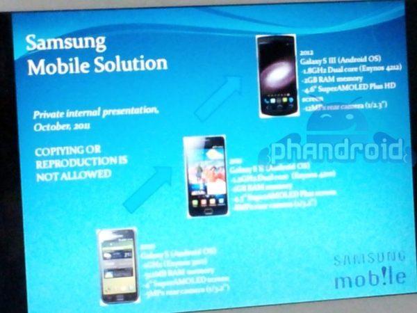 Se filtran las características del futuro Samsung Galaxy SIII, impresionante