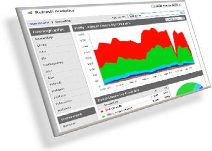 Google Analytics: en tiempo real, y con versión Premium