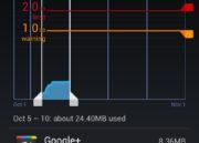 Android 4.0 Ice Cream Sandwich en imágenes y en vídeo 73