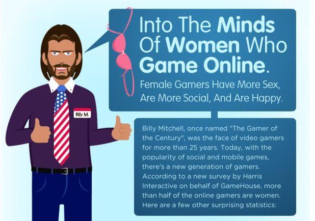 Las mujeres gamers tienen más sexo que las que no juegan