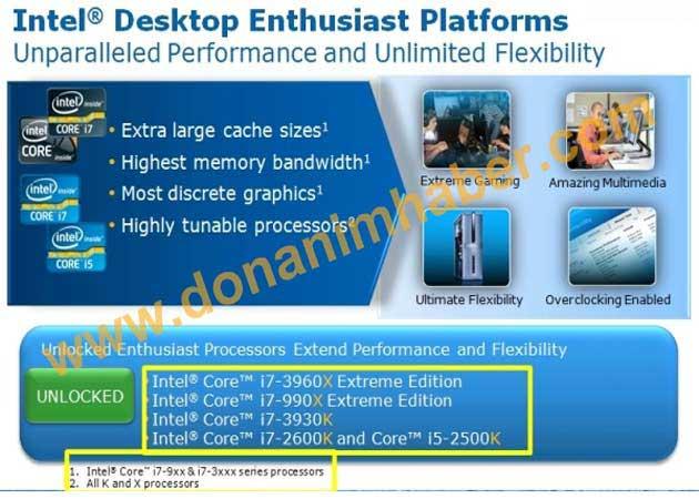 Minorista británico lista los micros Intel Sandy Bridge-E, ve ahorrando
