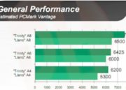 General Performance PCMark Vantage