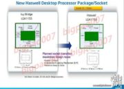Intel-Haswell-Shark-Bay-2
