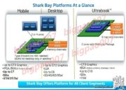 Intel-Haswell-Shark-Bay-6