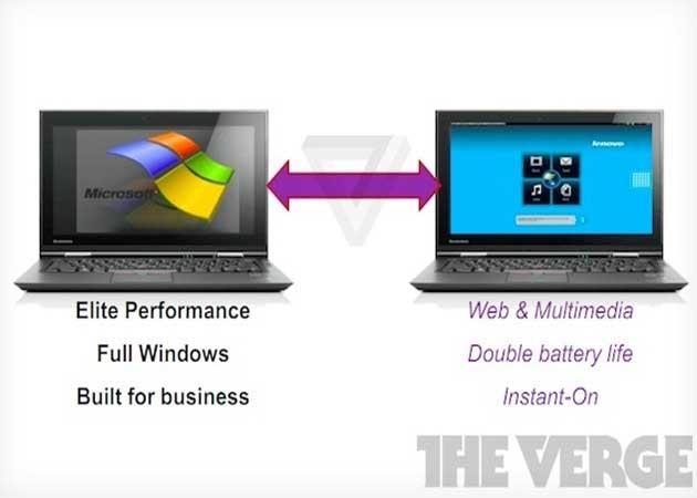 Windows y Android unidos en el portátil Lenovo X1 Hybrid