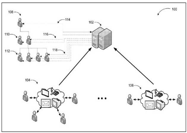 Microsoft solicita patente de sistema espía de empleados