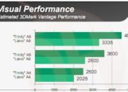 Visual Performance PCMark Vantage