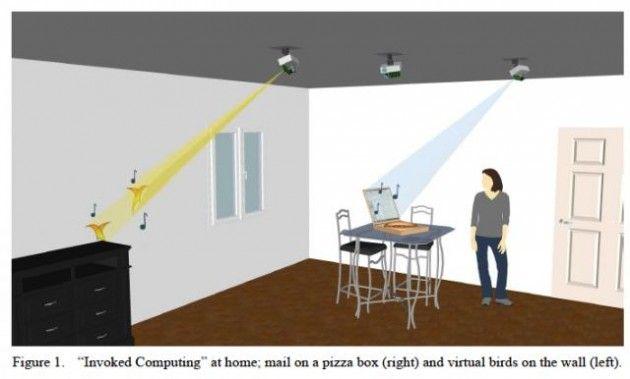 Invoke Computing, lo contrario a la realidad aumentada