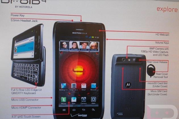 Se filtran las especificaciones de Motorola DROID 4 30