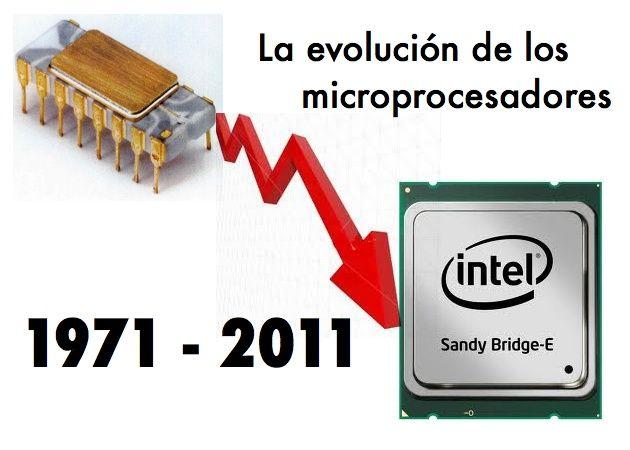 evolucion_cpu