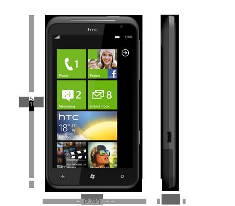 HTC Titan, medidas