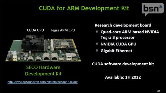 nvidia_cuda_for_arm_dev_kit