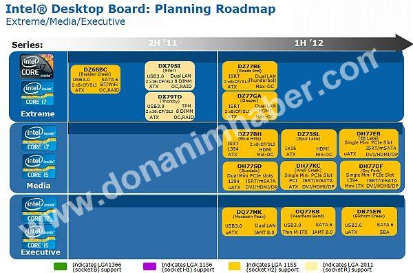 Intel DZ77RE, la primera placa Intel en integrar Thunderbolt