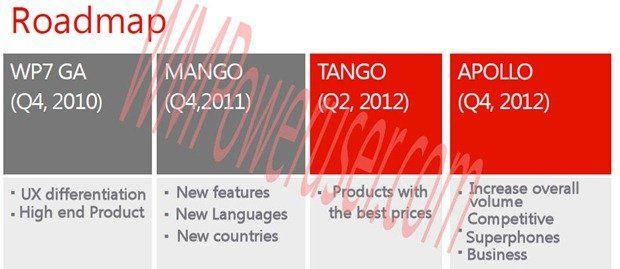 Se filtra el Roadmap de Windows Phone, Tango y Apollo de camino 31