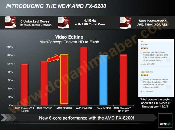 AMD presenta el nuevo Bulldozer FX-6200 de seis núcleos 29