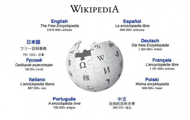 Wikipedia cierra sus puertas en EE.UU. como protesta ante la ley SOPA