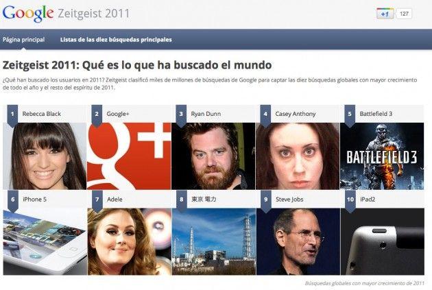 Google Zeitgueist 2011