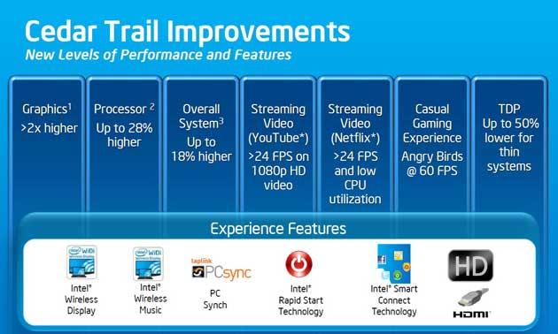 Intel Cedar Trail, lanzamiento de la tercera generación Atom 38