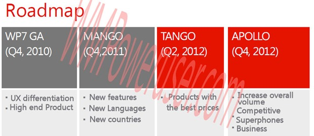 Roadmap filtrado de Windows Phone: Tango y Apollo en 2012