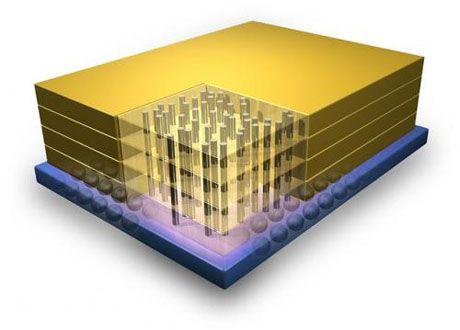 IBM y Micron ya están preparando memoria RAM tridimensional