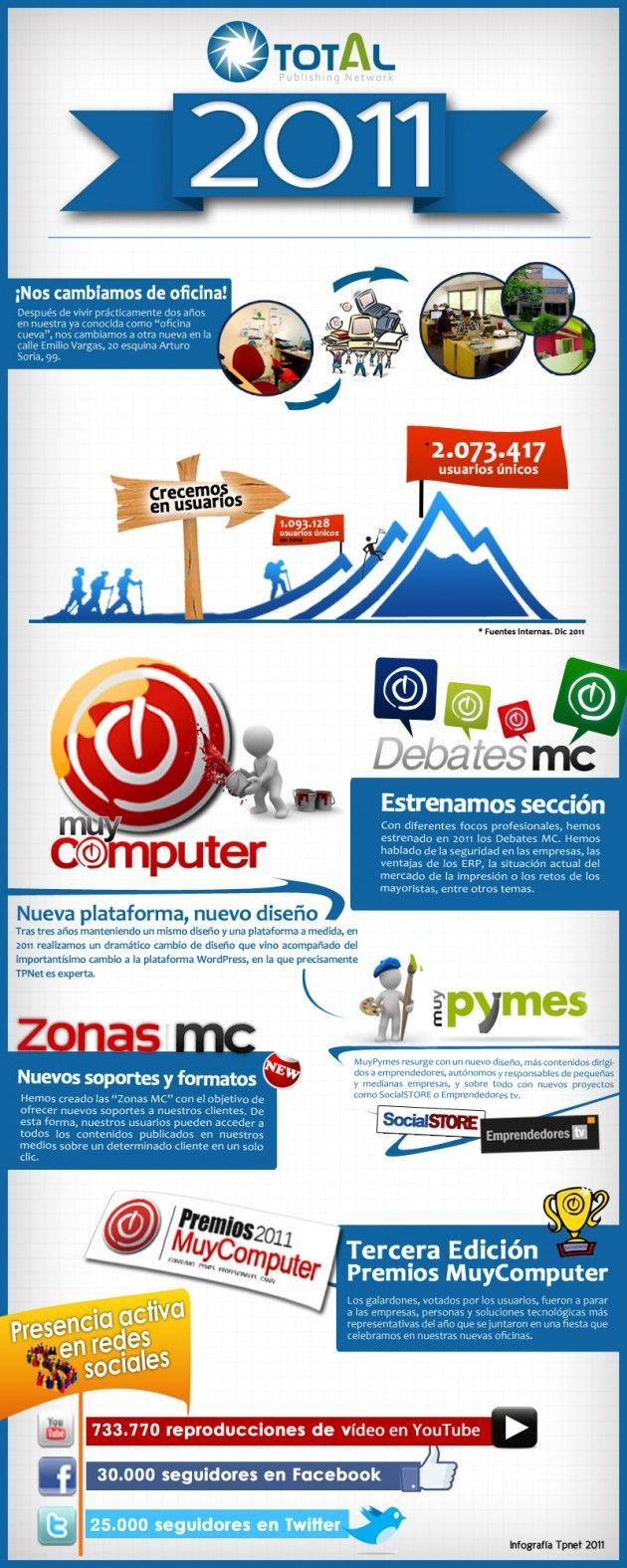 2011, un año duro para todos. ¡Feliz Año nuevo de parte de MuyComputer! 36