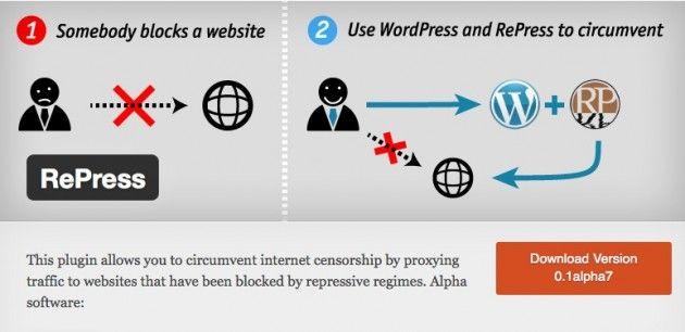 RePress un plugin WordPress para burlar la censura de páginas web