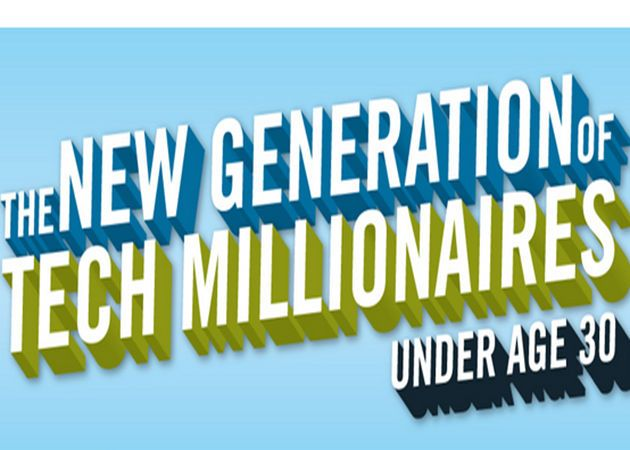Nueve millonarios tecnológicos por debajo de treinta años