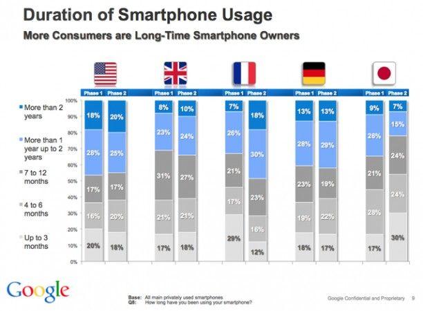 Crecimiento en tablets y smartphones, pero no a expensas de PCs y portátiles