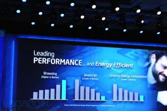 Rendimiento Intel Medfield