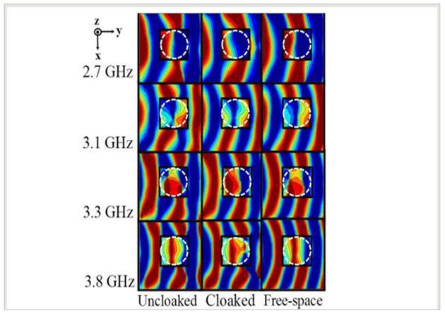 Científicos consiguen volver invisible un objeto 3D 29