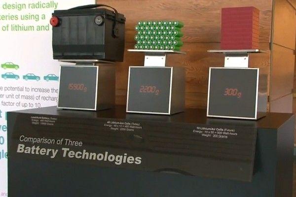 IBM presenta la tecnología Li-Air, autonomía para coche eléctrico de 800 Km