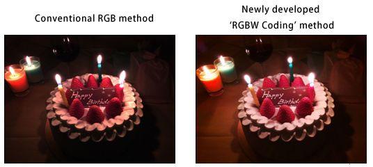 Los sensores de Sony mejoran con tecnología RGBW y HDR