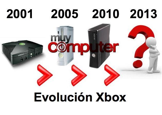 [INFO] Microsoft hace mención oficialmente a una nueva Xbox