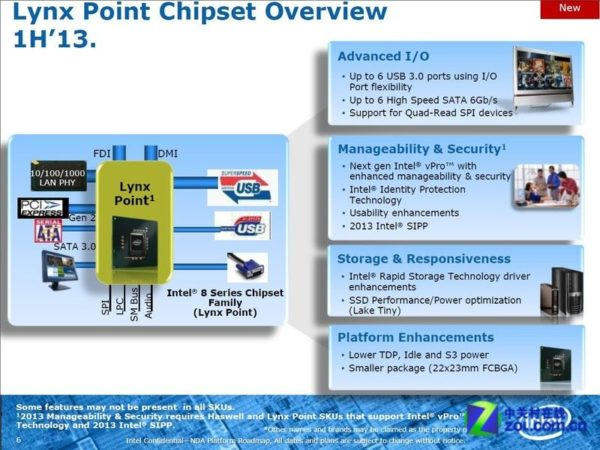 Detalles del futuro chipset Intel Lynx Point 8-series