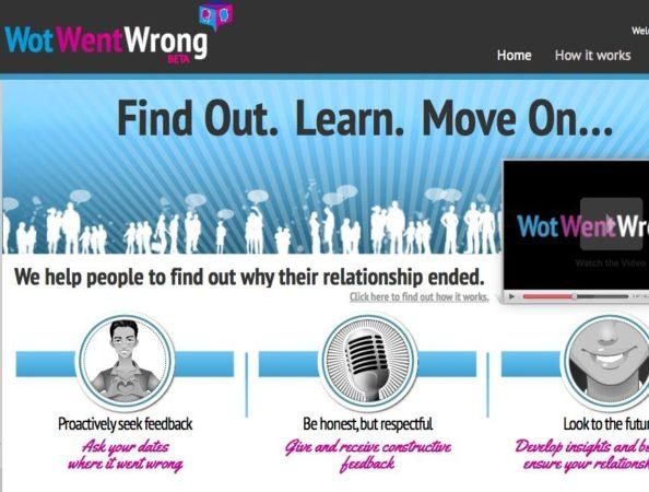 WotWentWrong, averigua qué fue mal en tu cita para acertar en San Valentín