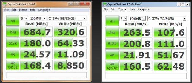 SSD SATA 6 Gbps vs SSD SATA 3 Gbps