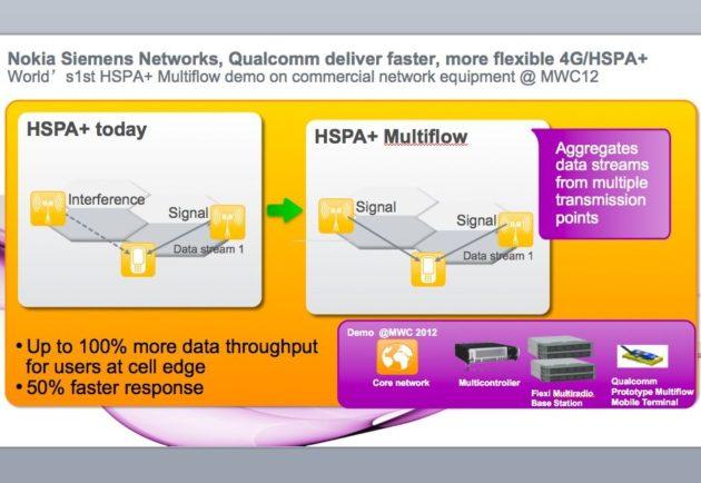 HSPA+ Multiflow, nueva tecnología de banda ancha de alto rendimiento