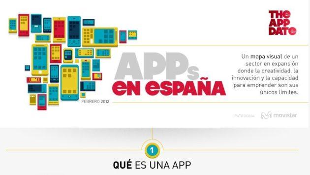 El panorama de las Apps en España