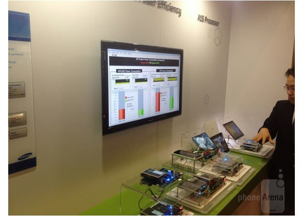 """Samsung muestra su propia pantalla """"Retina Display"""" y su chip a 2 GHz"""