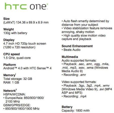 HTC presenta el smartphone One X con Tegra 3 32