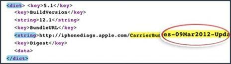iOS 5.1 verá la luz el día 9 de marzo