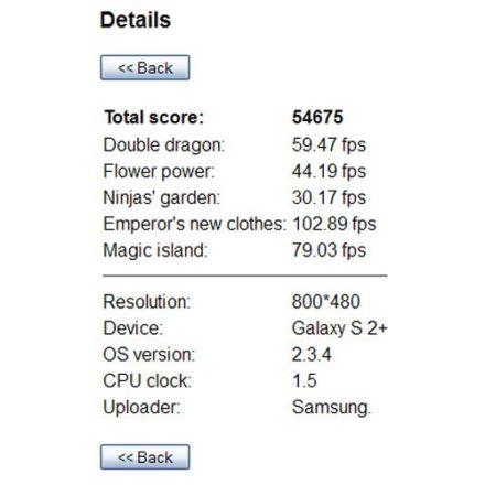 samgal2plus 440x450 ¿Prepara Samsung el Galaxy SII Plus?