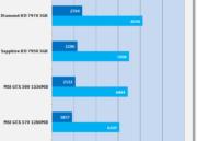 Vídeo de presentación de NVIDIA GeForce GTX 680 Kepler y primeras pruebas 31