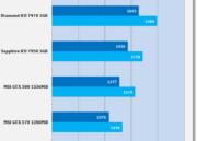 Vídeo de presentación de NVIDIA GeForce GTX 680 Kepler y primeras pruebas 33
