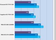 Vídeo de presentación de NVIDIA GeForce GTX 680 Kepler y primeras pruebas 35