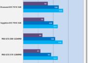 Vídeo de presentación de NVIDIA GeForce GTX 680 Kepler y primeras pruebas 37